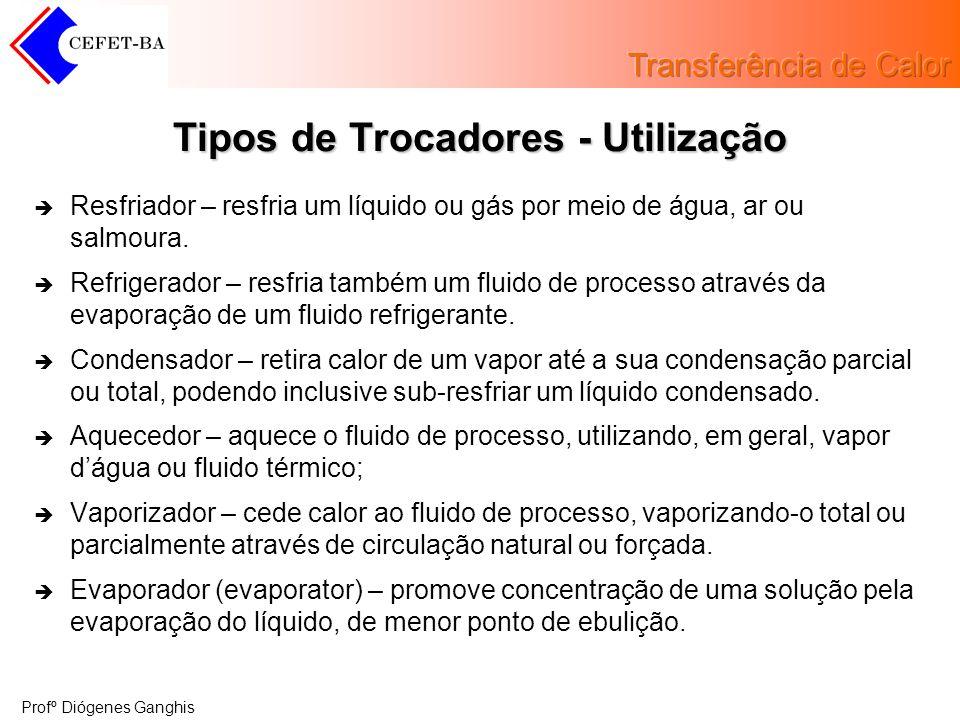 Tipos de Trocadores - Utilização