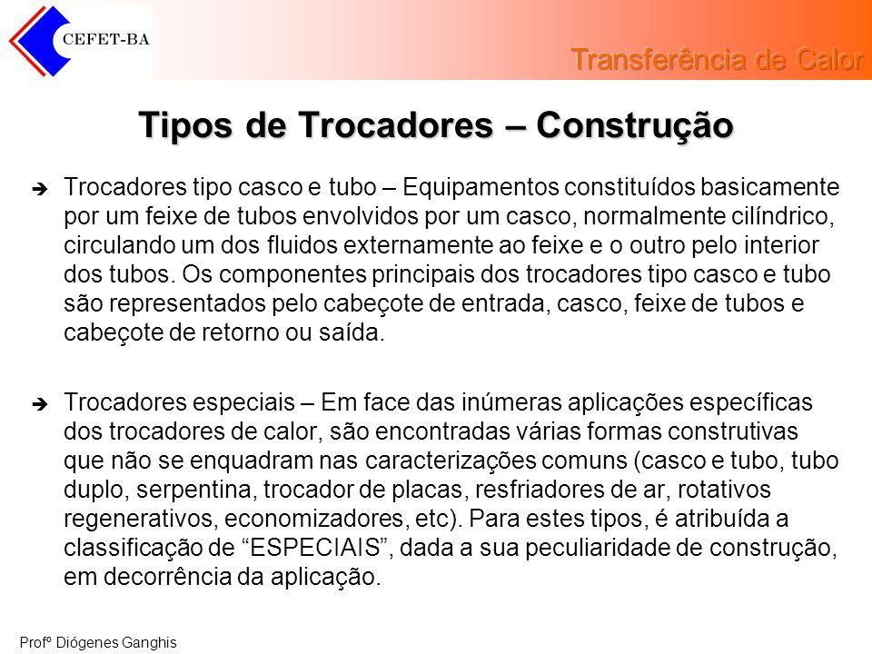 Tipos de Trocadores – Construção