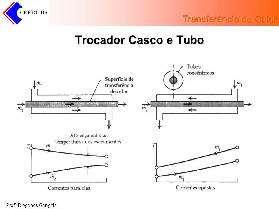 Trocador Casco e Tubo