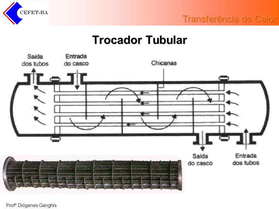 Trocador Tubular