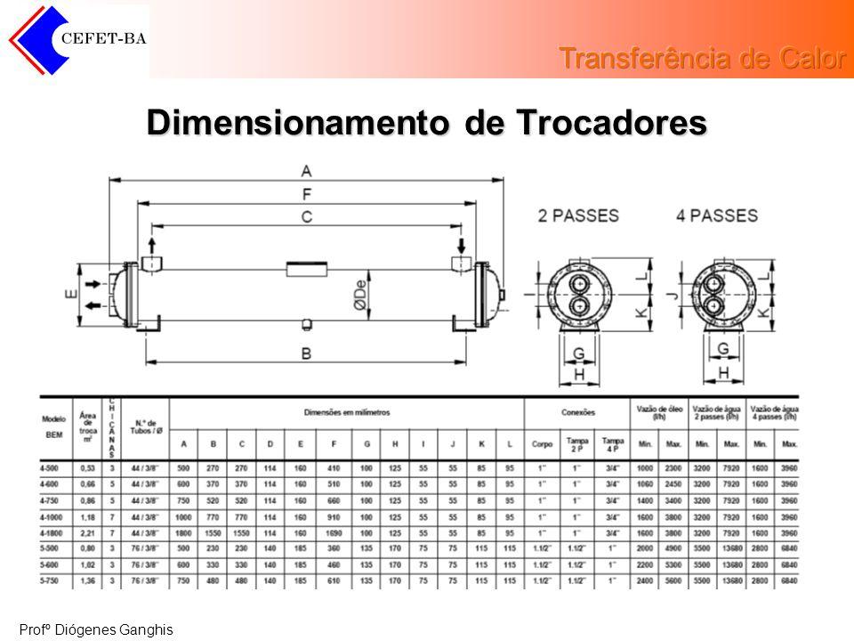 Dimensionamento de Trocadores