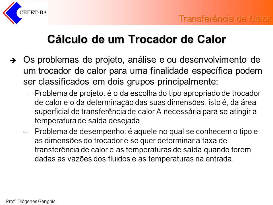 Cálculo de um Trocador de Calor