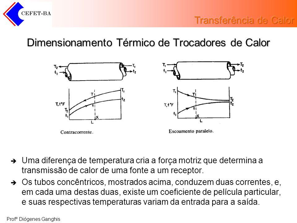 Dimensionamento Térmico de Trocadores de Calor