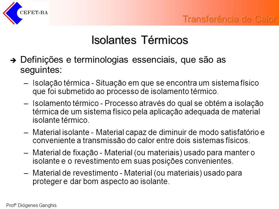 Isolantes Térmicos Definições e terminologias essenciais, que são as seguintes: