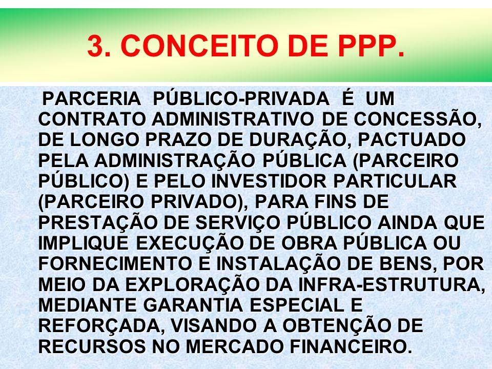 3. CONCEITO DE PPP.