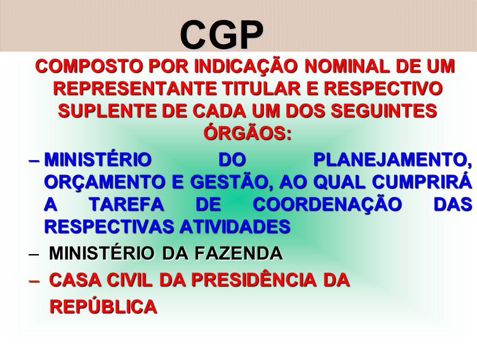 CGP COMPOSTO POR INDICAÇÃO NOMINAL DE UM REPRESENTANTE TITULAR E RESPECTIVO SUPLENTE DE CADA UM DOS SEGUINTES ÓRGÃOS: