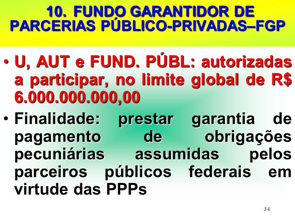 10. FUNDO GARANTIDOR DE PARCERIAS PÚBLICO-PRIVADAS–FGP