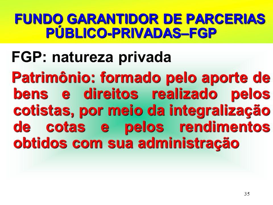 FUNDO GARANTIDOR DE PARCERIAS PÚBLICO-PRIVADAS–FGP