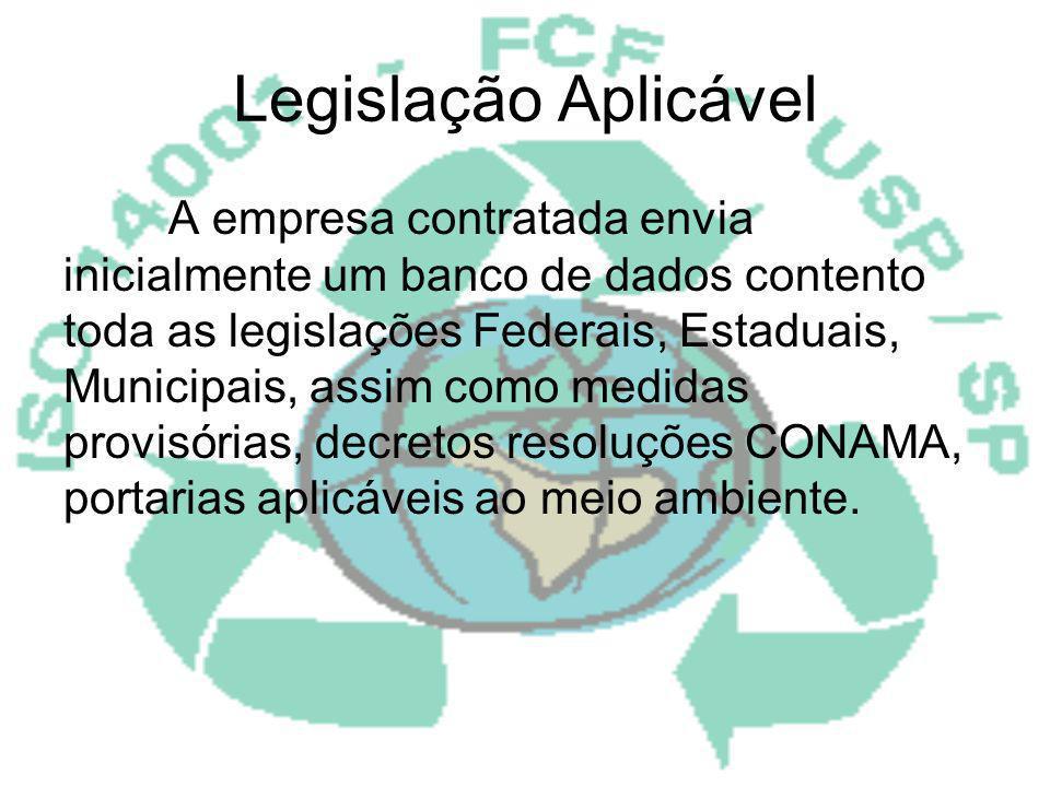 Legislação Aplicável