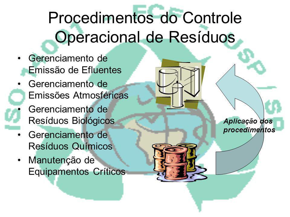 Procedimentos do Controle Operacional de Resíduos