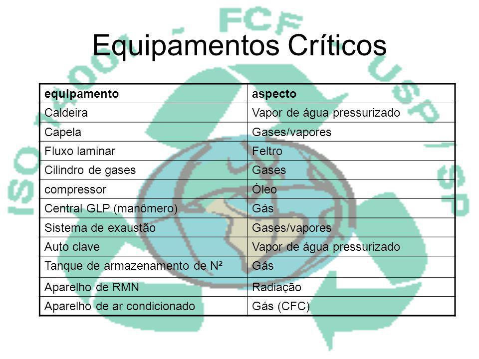 Equipamentos Críticos
