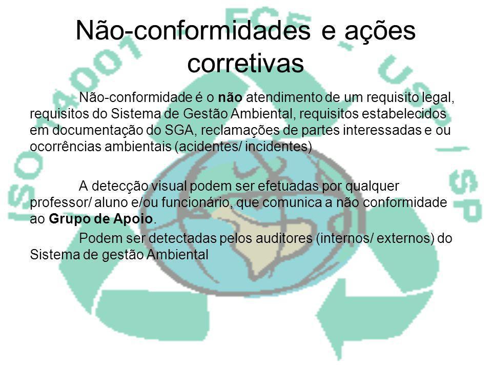 Não-conformidades e ações corretivas
