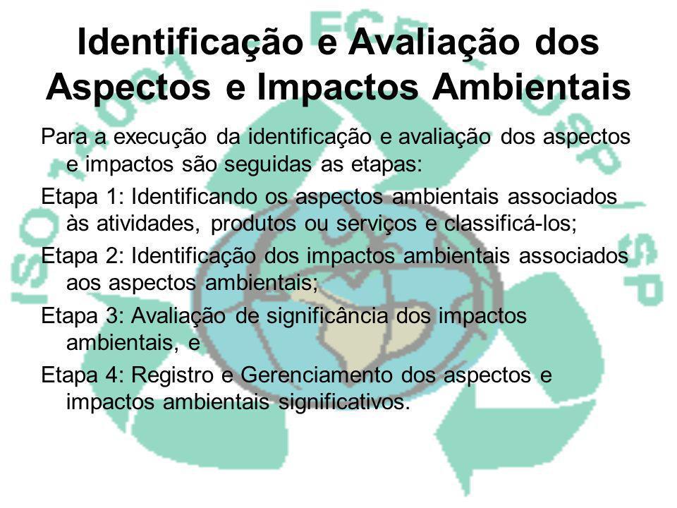 Identificação e Avaliação dos Aspectos e Impactos Ambientais