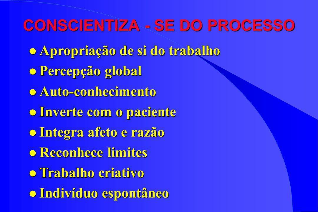 CONSCIENTIZA - SE DO PROCESSO