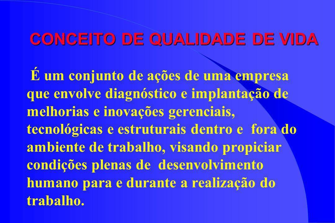 CONCEITO DE QUALIDADE DE VIDA
