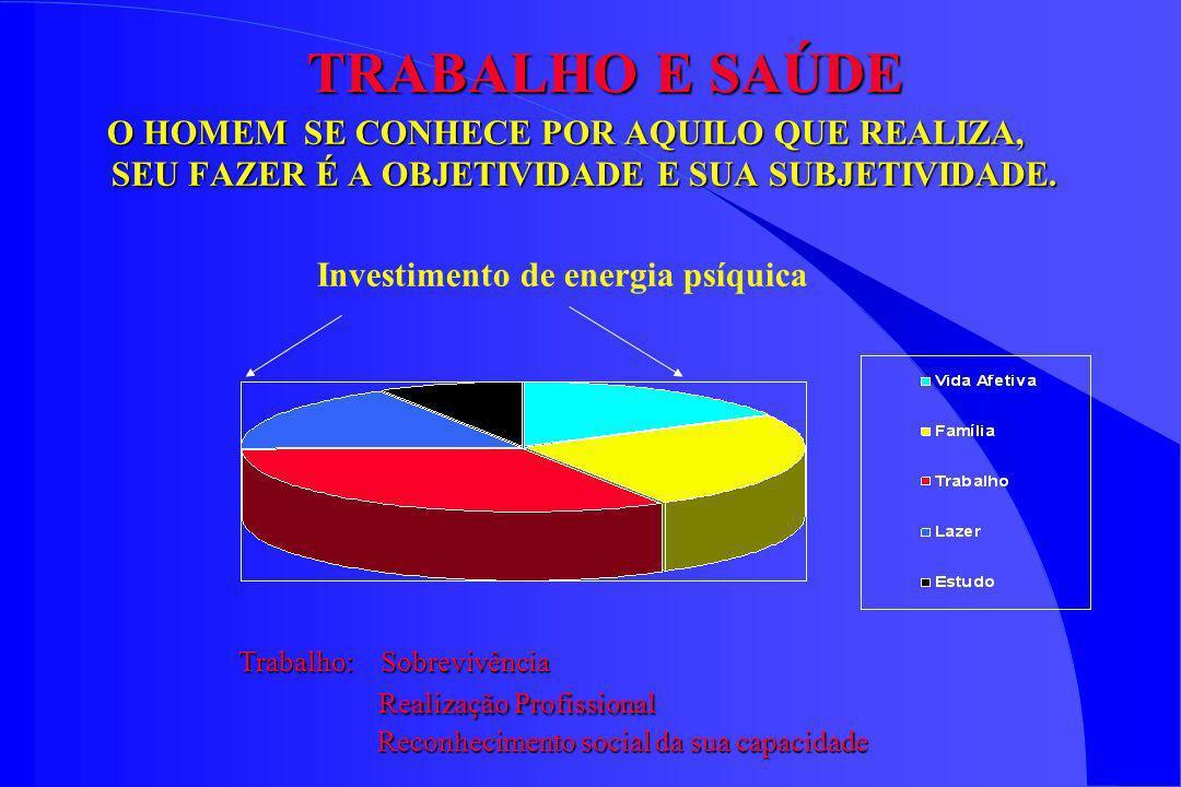 TRABALHO E SAÚDE Realização Profissional