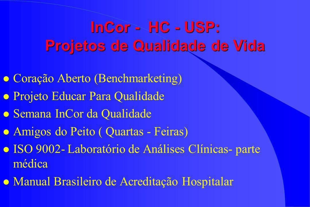 InCor - HC - USP: Projetos de Qualidade de Vida