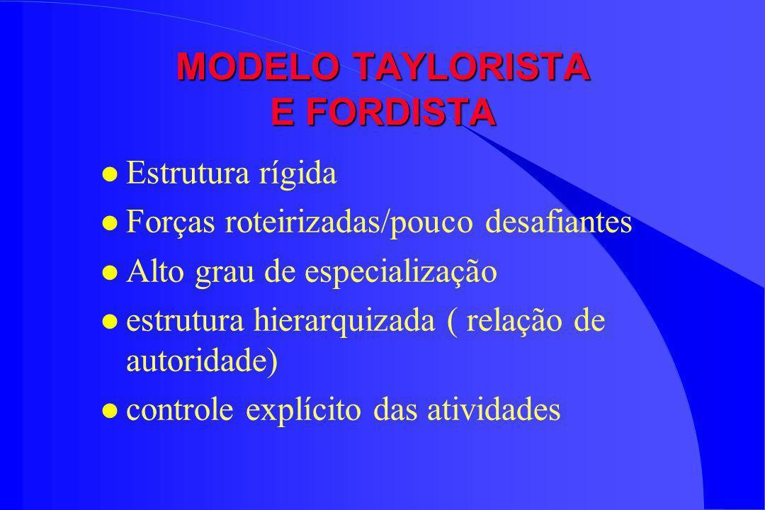 MODELO TAYLORISTA E FORDISTA