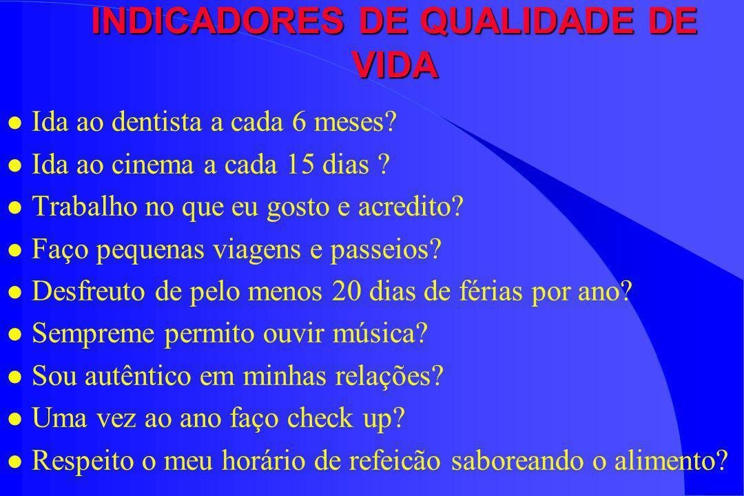 INDICADORES DE QUALIDADE DE VIDA