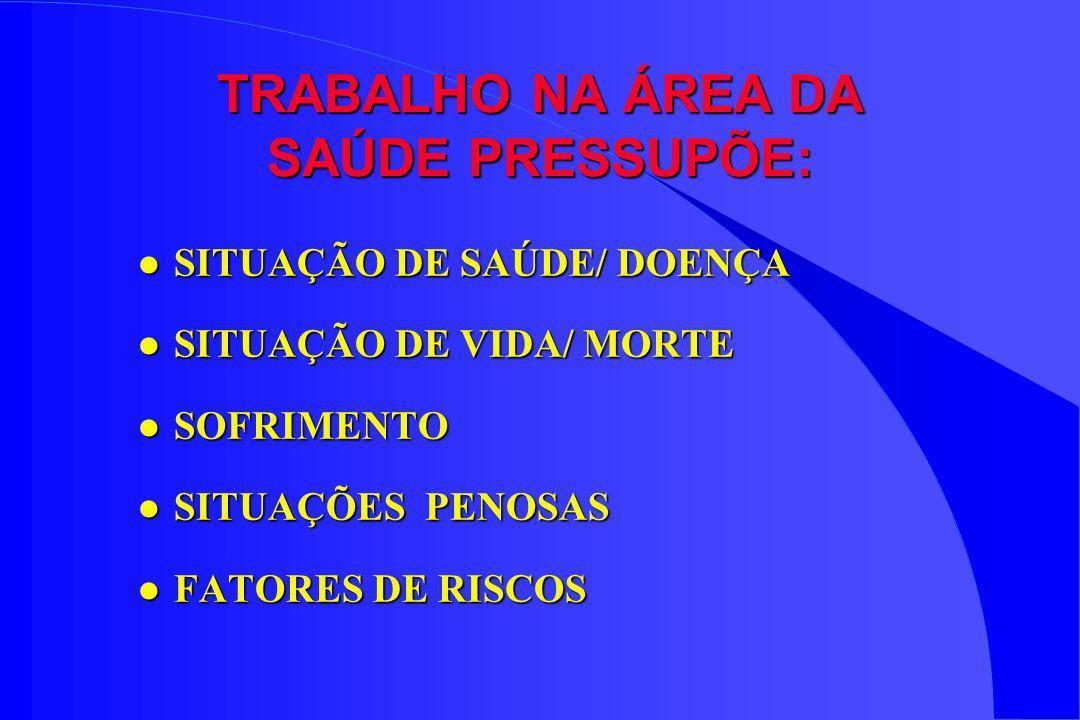 TRABALHO NA ÁREA DA SAÚDE PRESSUPÕE: