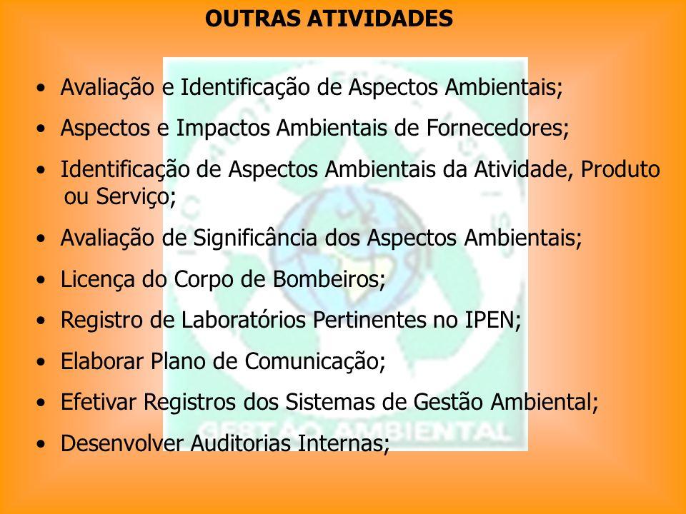 OUTRAS ATIVIDADES Avaliação e Identificação de Aspectos Ambientais; Aspectos e Impactos Ambientais de Fornecedores;