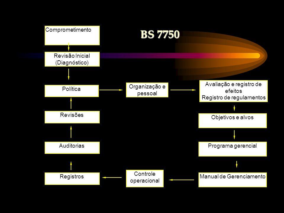 BS 7750 Comprometimento Revisão Inicial (Diagnóstico)