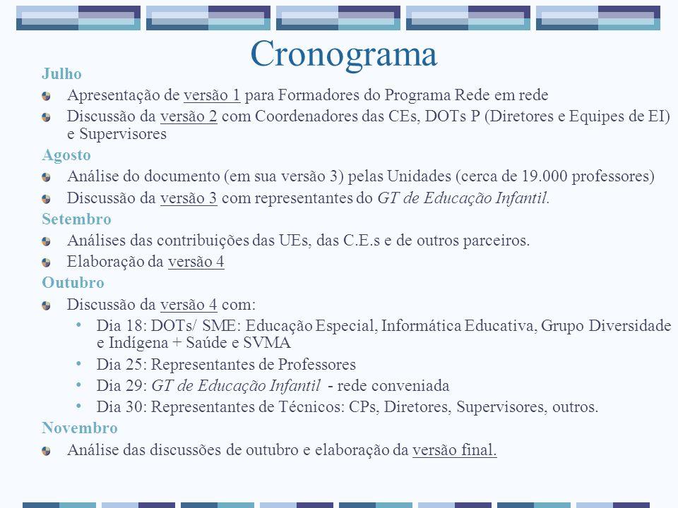 Cronograma Julho. Apresentação de versão 1 para Formadores do Programa Rede em rede.