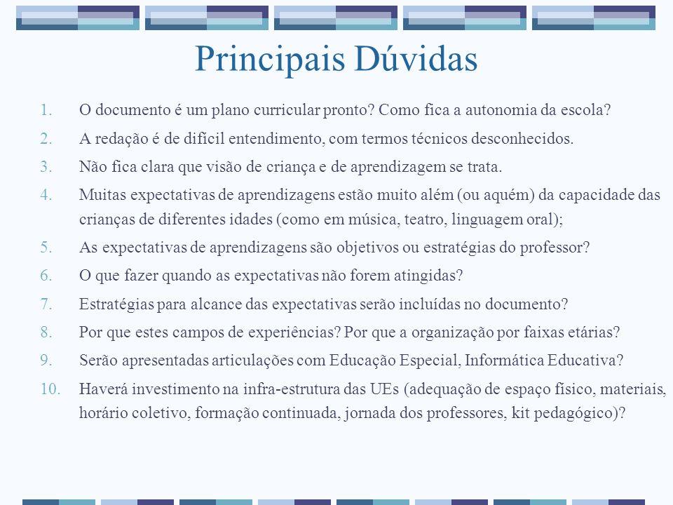 Principais Dúvidas O documento é um plano curricular pronto Como fica a autonomia da escola