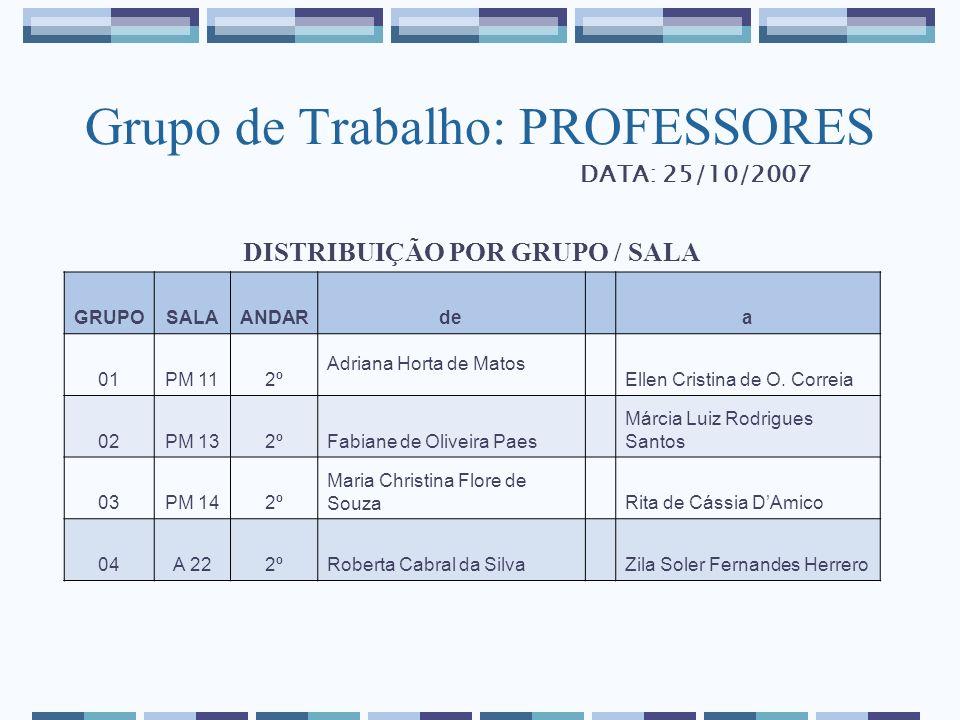 Grupo de Trabalho: PROFESSORES