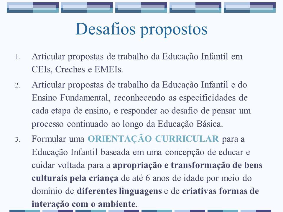 Desafios propostos Articular propostas de trabalho da Educação Infantil em CEIs, Creches e EMEIs.