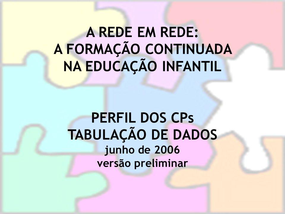 A REDE EM REDE: A FORMAÇÃO CONTINUADA NA EDUCAÇÃO INFANTIL