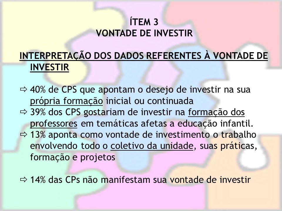 ÍTEM 3 VONTADE DE INVESTIR. INTERPRETAÇÃO DOS DADOS REFERENTES À VONTADE DE INVESTIR.