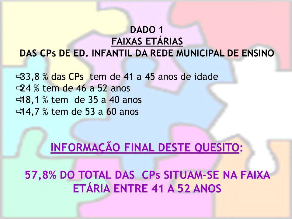 INFORMAÇÃO FINAL DESTE QUESITO:
