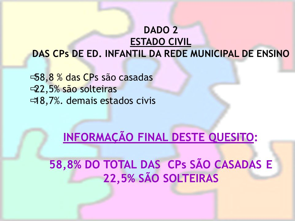 INFORMAÇÃO FINAL DESTE QUESITO: 58,8% DO TOTAL DAS CPs SÃO CASADAS E