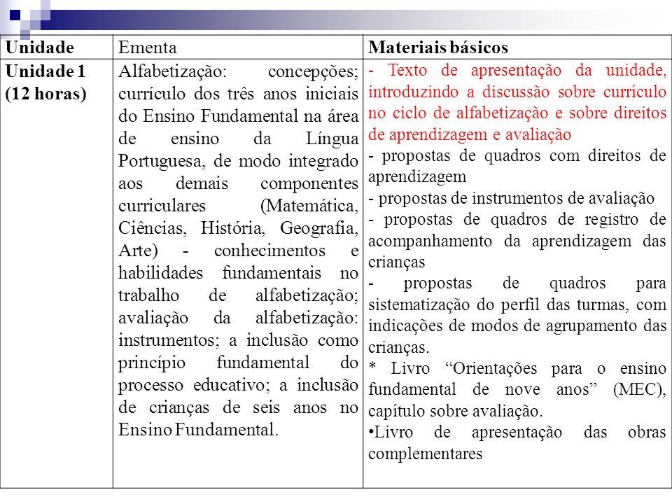 Unidade Ementa Materiais básicos Unidade 1 (12 horas)