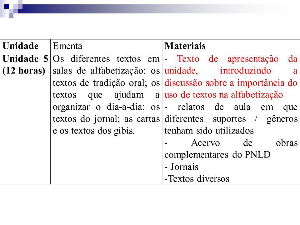 UnidadeEmenta. Materiais. Unidade 5 (12 horas)