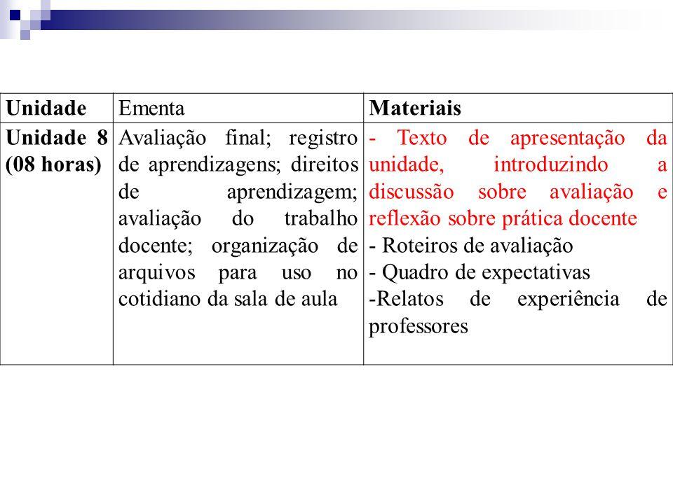 UnidadeEmenta. Materiais. Unidade 8 (08 horas)