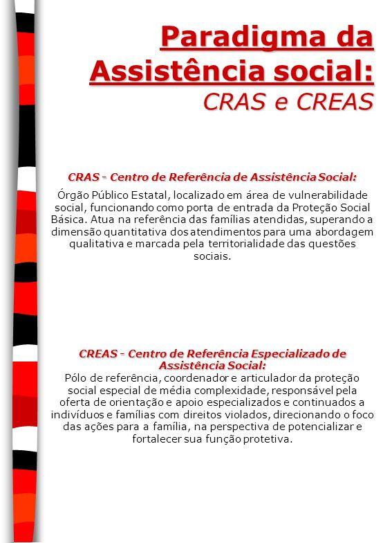 Paradigma da Assistência social: CRAS e CREAS
