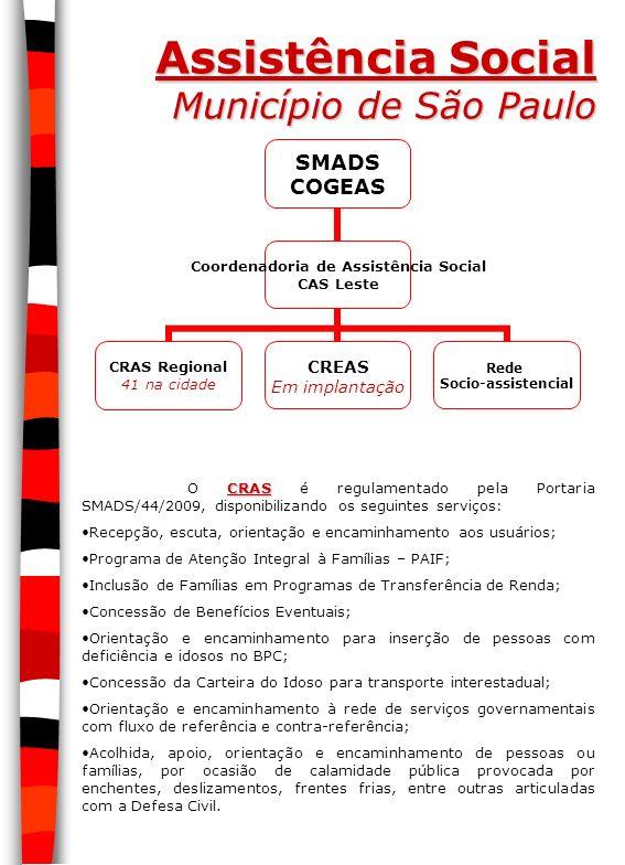 Assistência Social Município de São Paulo