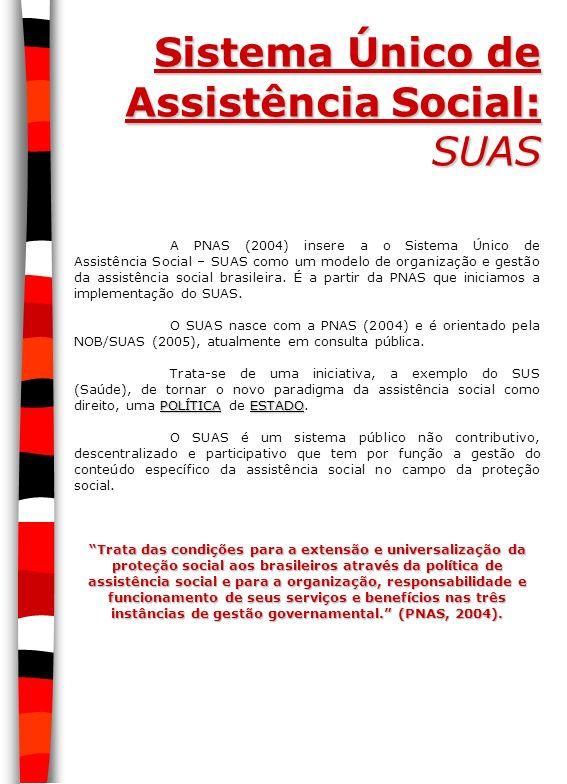 Sistema Único de Assistência Social: SUAS