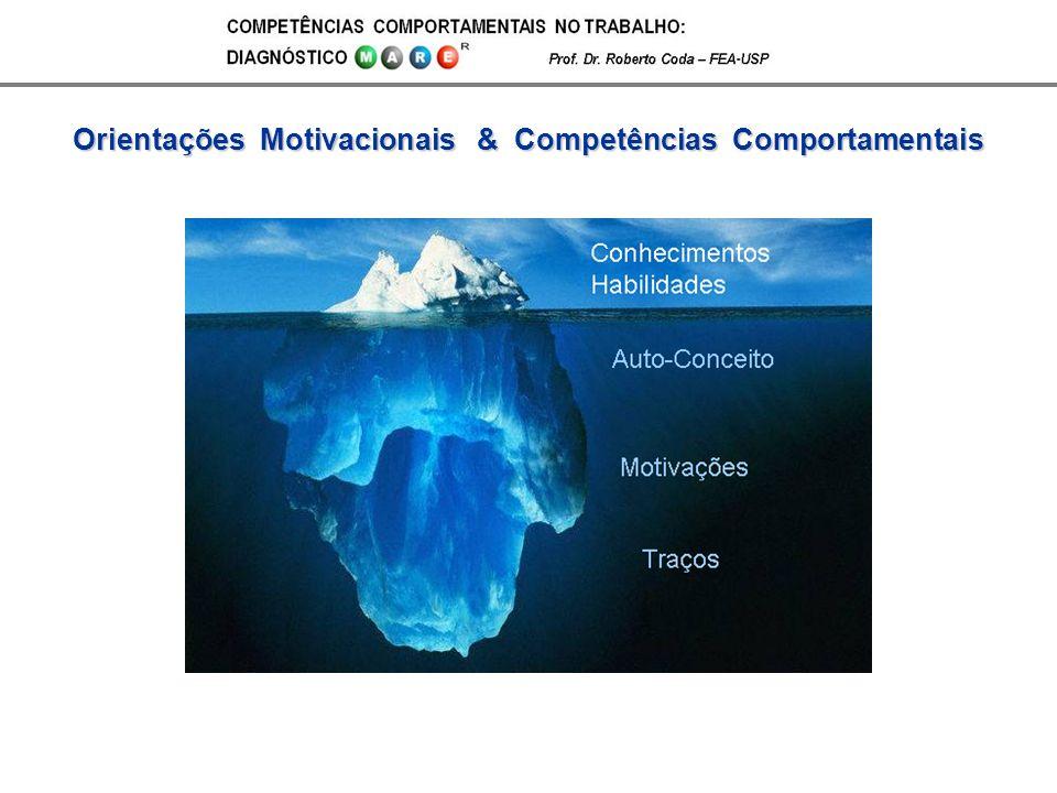 Orientações Motivacionais & Competências Comportamentais