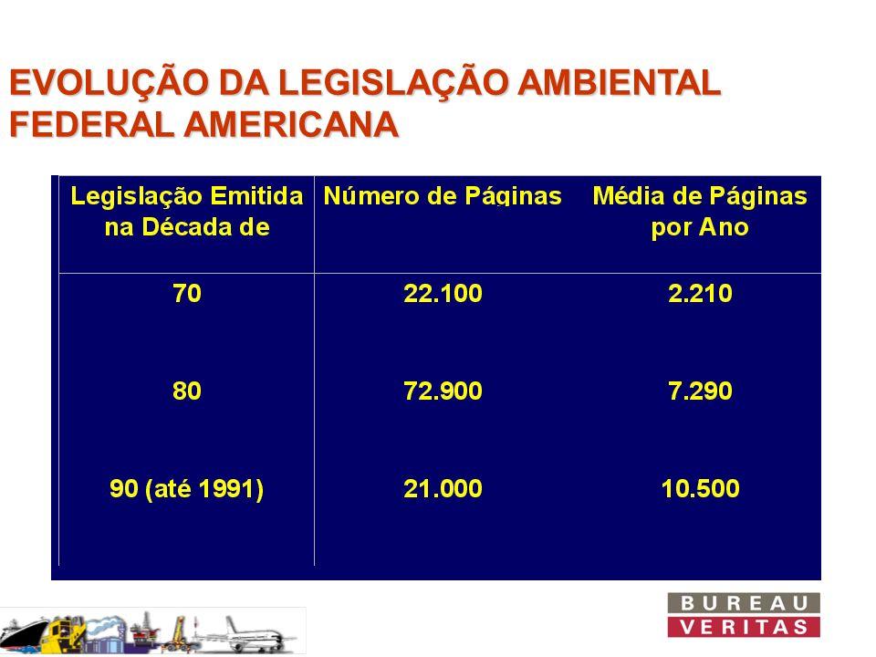 EVOLUÇÃO DA LEGISLAÇÃO AMBIENTAL FEDERAL AMERICANA