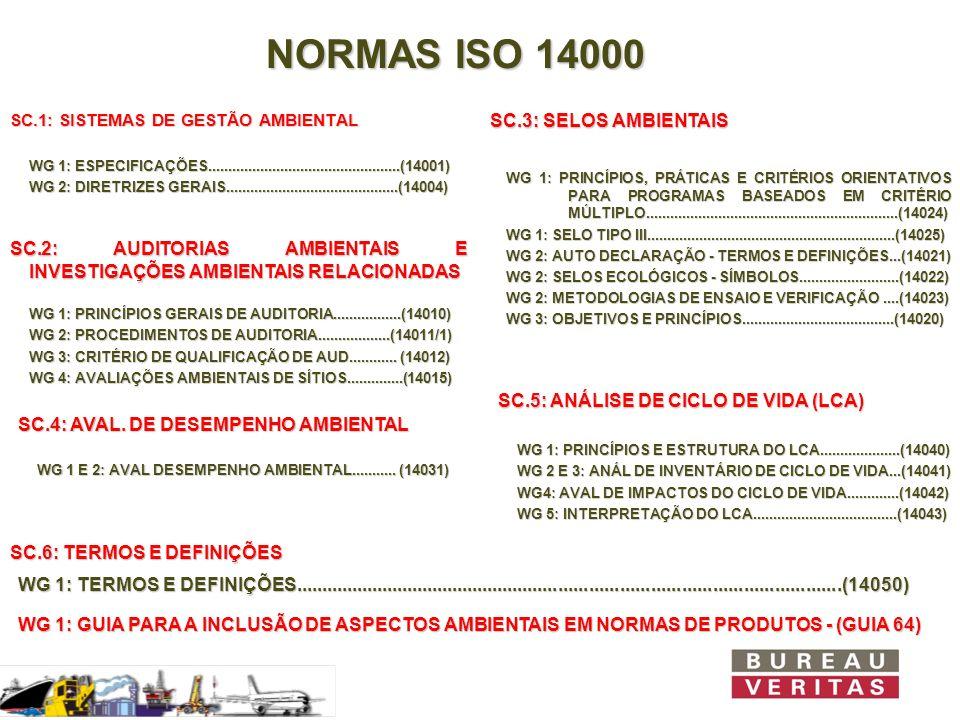 NORMAS ISO 14000 SC.3: SELOS AMBIENTAIS