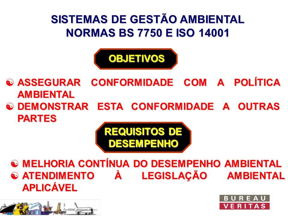 SISTEMAS DE GESTÃO AMBIENTAL REQUISITOS DE DESEMPENHO