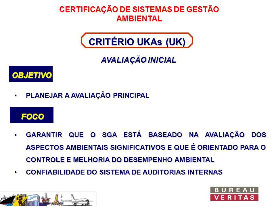 CERTIFICAÇÃO DE SISTEMAS DE GESTÃO AMBIENTAL