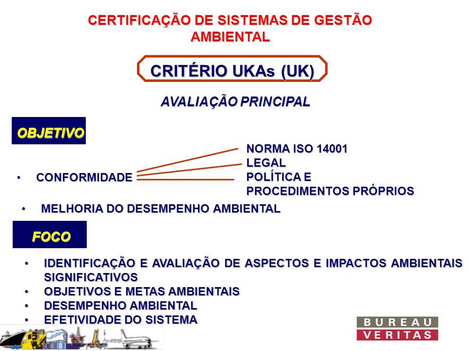 CRITÉRIO UKAs (UK) CERTIFICAÇÃO DE SISTEMAS DE GESTÃO AMBIENTAL