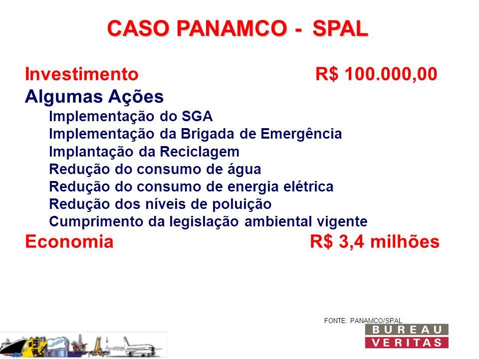 CASO PANAMCO - SPAL Investimento R$ 100.000,00 Algumas Ações