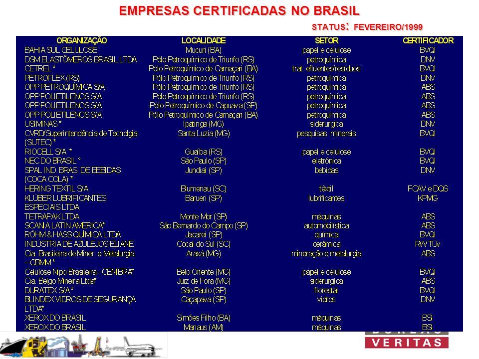EMPRESAS CERTIFICADAS NO BRASIL STATUS: FEVEREIRO/1999