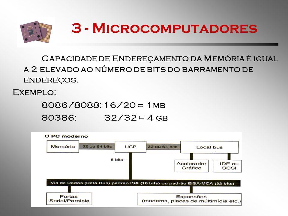 3 - Microcomputadores Capacidade de Endereçamento da Memória é igual a 2 elevado ao número de bits do barramento de endereços.