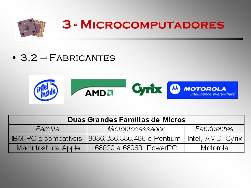 3 - Microcomputadores 3.2 – Fabricantes